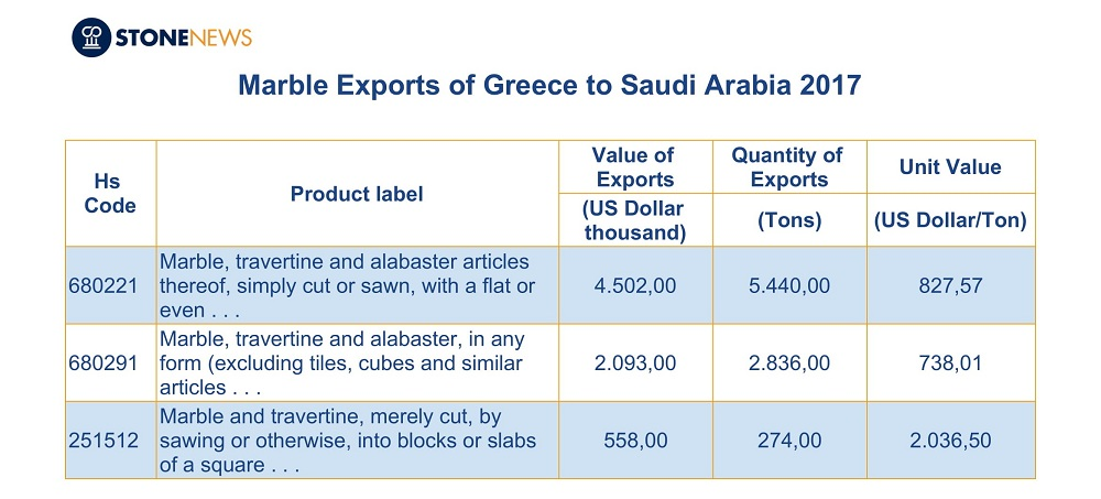 State Secretary of Commerce of Saudi Arabia: Bilateral trade